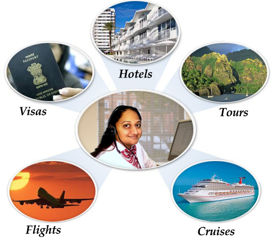 Typical Services Offered By Travel Agents,
