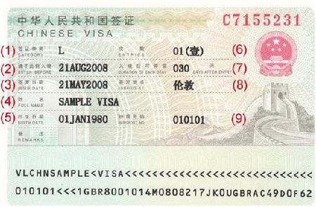 Chinese-Visa-For-Indians